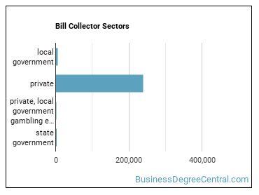 Bill Collector Sectors
