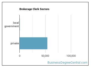 Brokerage Clerk Sectors