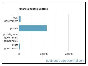 Financial Clerks Sectors