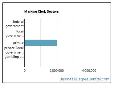 Marking Clerk Sectors