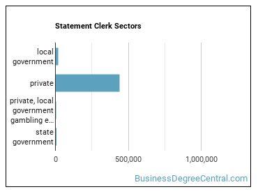 Statement Clerk Sectors
