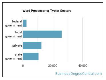 Word Processor or Typist Sectors