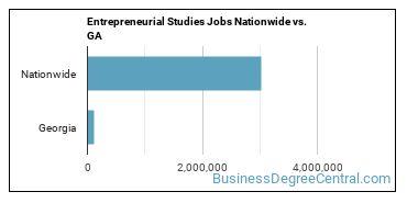 Entrepreneurial Studies Jobs Nationwide vs. GA