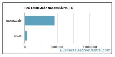 Real Estate Jobs Nationwide vs. TX